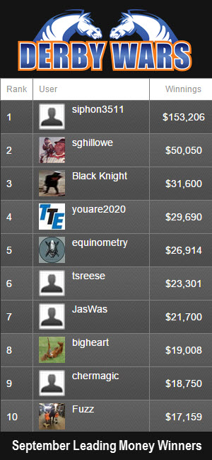 DerbyWars September 2015 Leaderboard