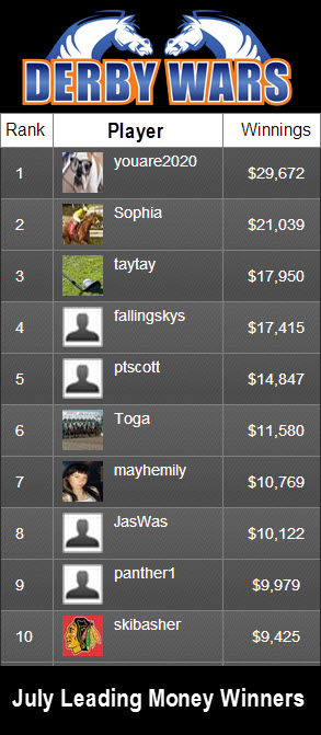 DerbyWars July 2014 Leaderboard