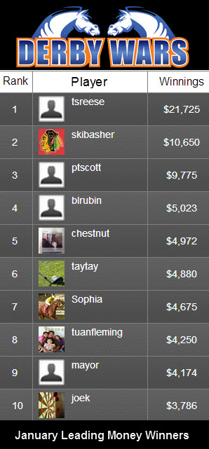 DerbyWars January 2014 Leaderboard