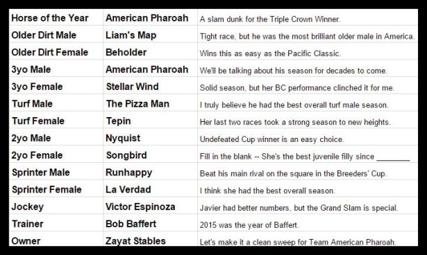 Awards Awards and more Awards for American Pharoah  Zipse At