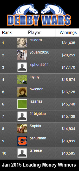 DerbyWars January 2015 Leaderboard