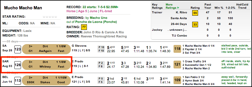 TimeformUS PPs for Mucho Macho Man