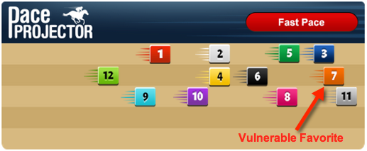 TimeformUS Pace Projector for the BC Sprint